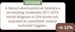 Hozam